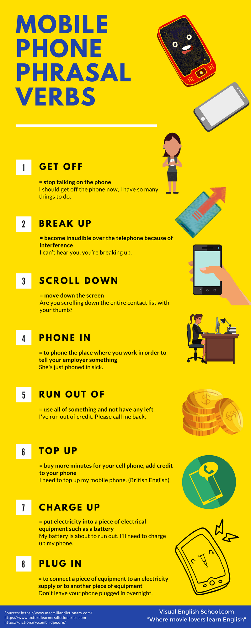 Mobile phone phrasal verbs infographic