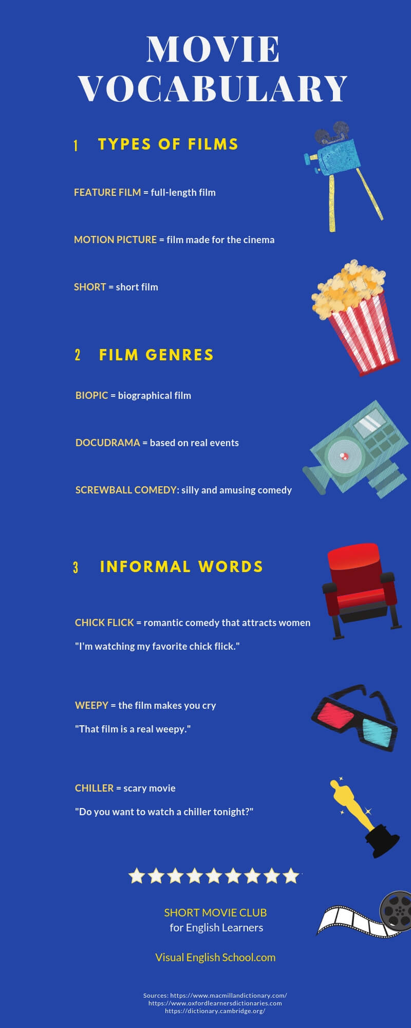 Learn movie vocabulary with the infographic
