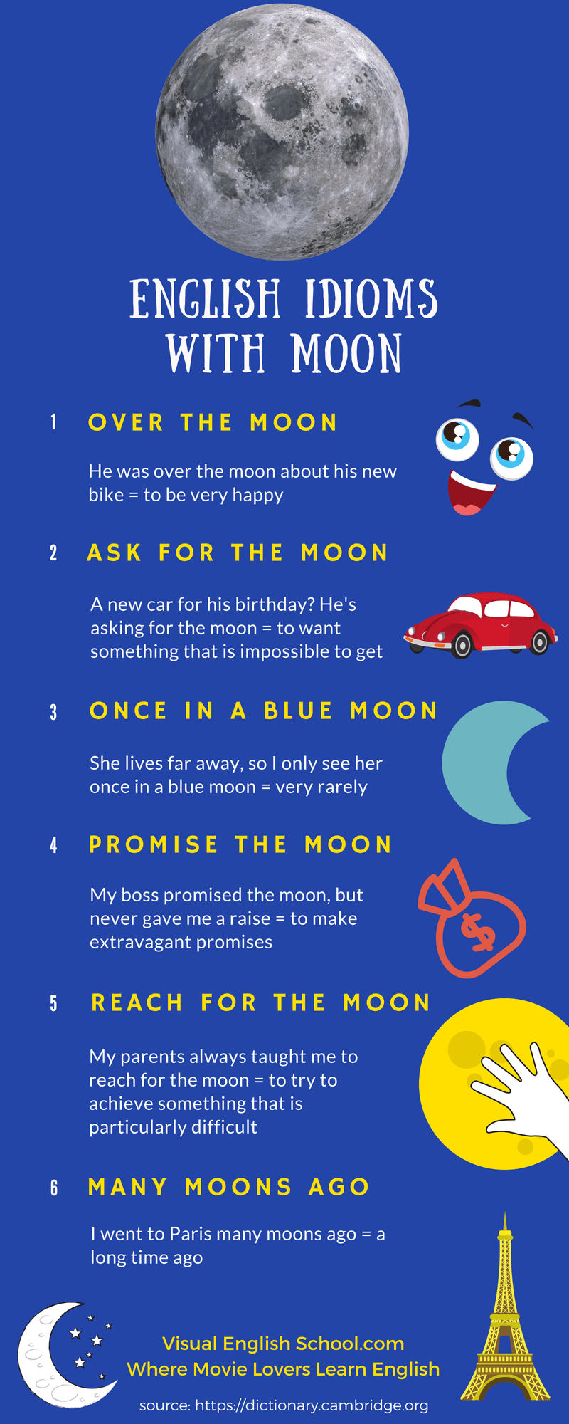 Infographic Moon Idioms Movie lesson with A New View of the Moon