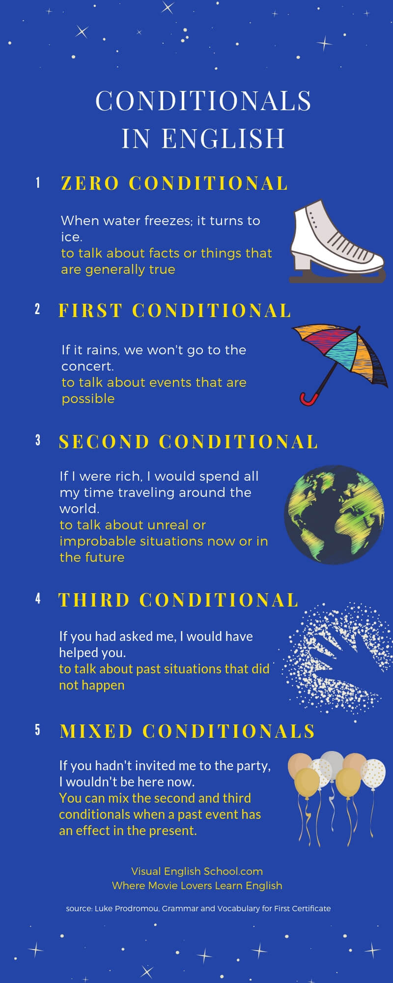 Conditionals-in-English-Movie Lesson-Theo-and-Celeste