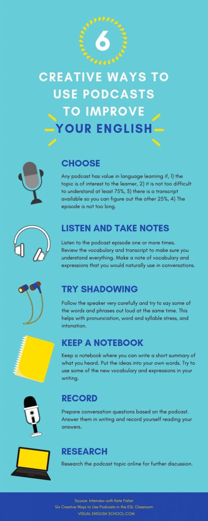 It's about six creative ways to use podcasts in the esl classroom and improve your English.